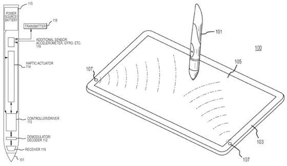 iPad Pro触控笔