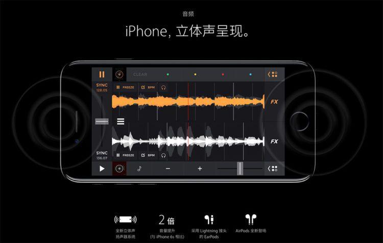 iPhone7立体声喇叭图片